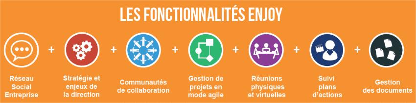 fonctionnalités enjoy your business